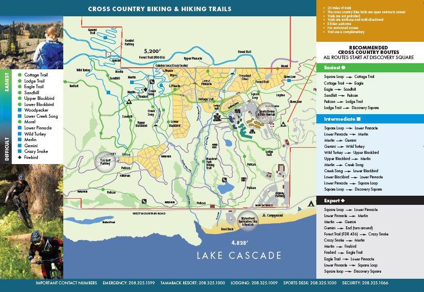 Cross Country Mountain Biking Map